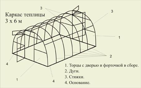 Террариум для сухопутной черепахе